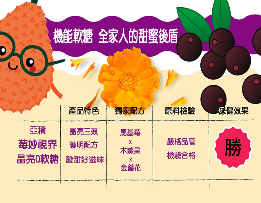 亞積 莓妙視界 軟糖 馬基莓 木鱉果 葉黃素 智利酒果